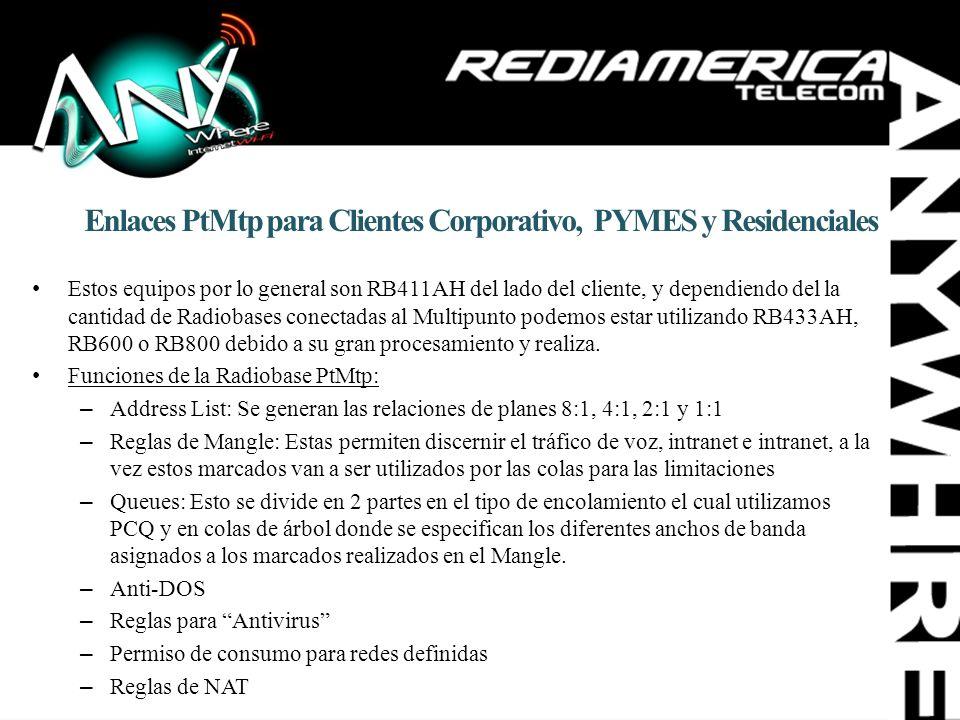 Enlaces PtMtp para Clientes Corporativo, PYMES y Residenciales