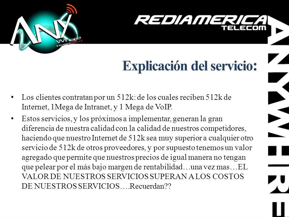 Explicación del servicio: