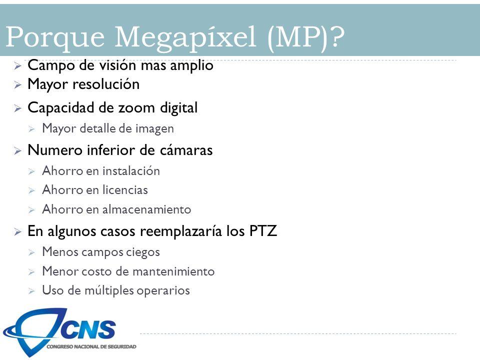 Porque Megapíxel (MP) Campo de visión mas amplio Mayor resolución