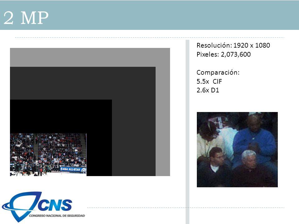 2 MP Resolución: 1920 x 1080 Pixeles: 2,073,600 Comparación: 5.5x CIF