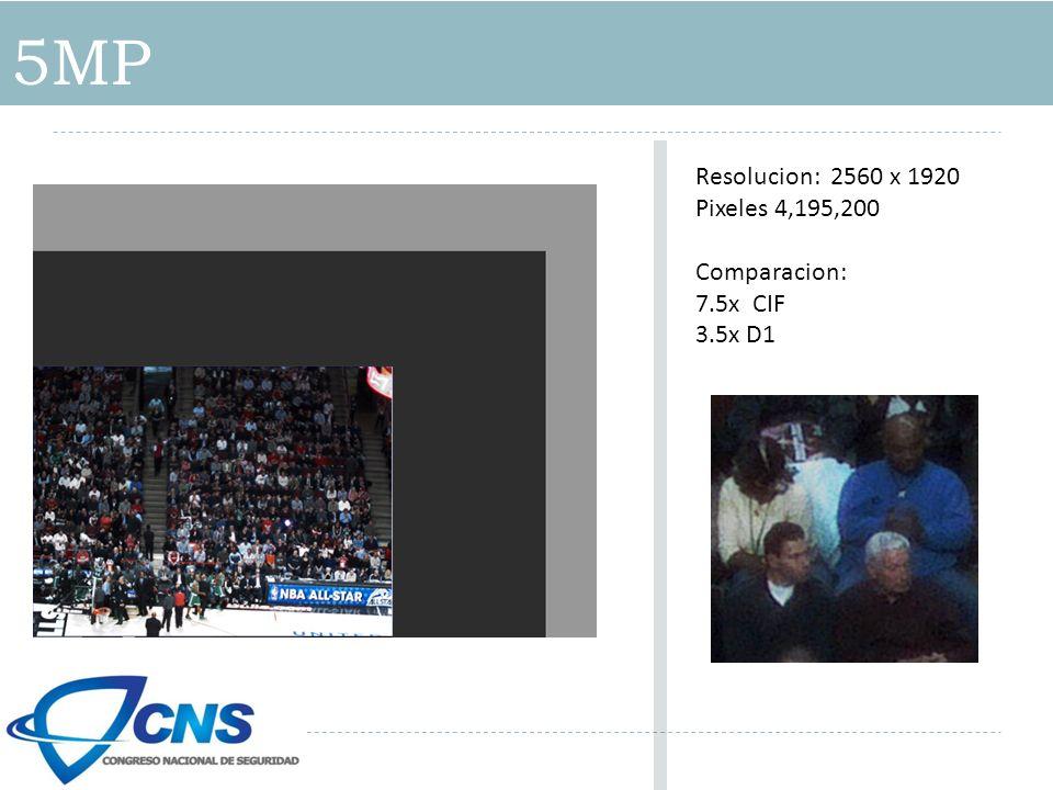 5MP Resolucion: 2560 x 1920 Pixeles 4,195,200 Comparacion: 7.5x CIF
