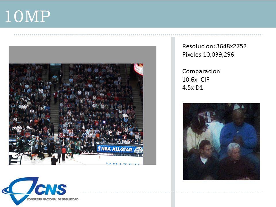 10MP Resolucion: 3648x2752 Pixeles 10,039,296 Comparacion 10.6x CIF