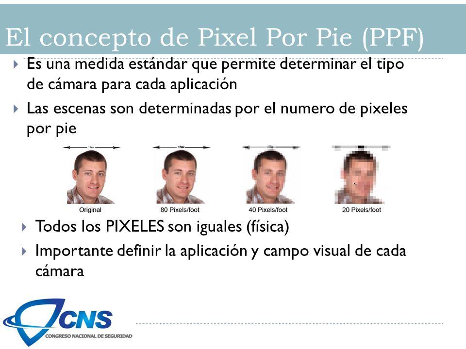 El concepto de Pixel Por Pie (PPF)