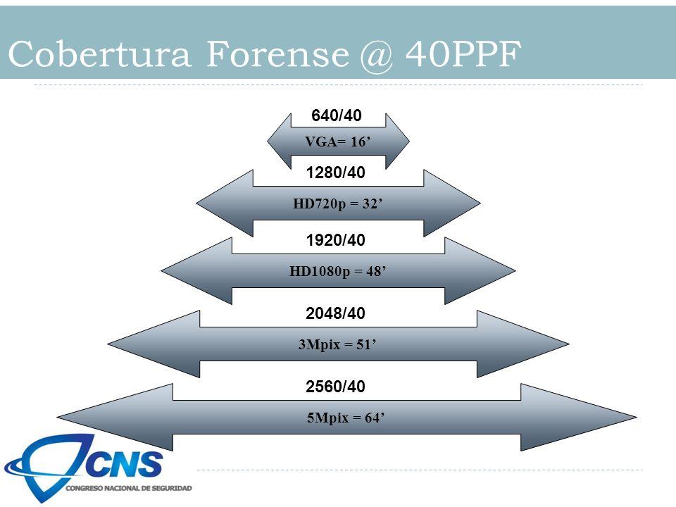 Cobertura Forense @ 40PPF