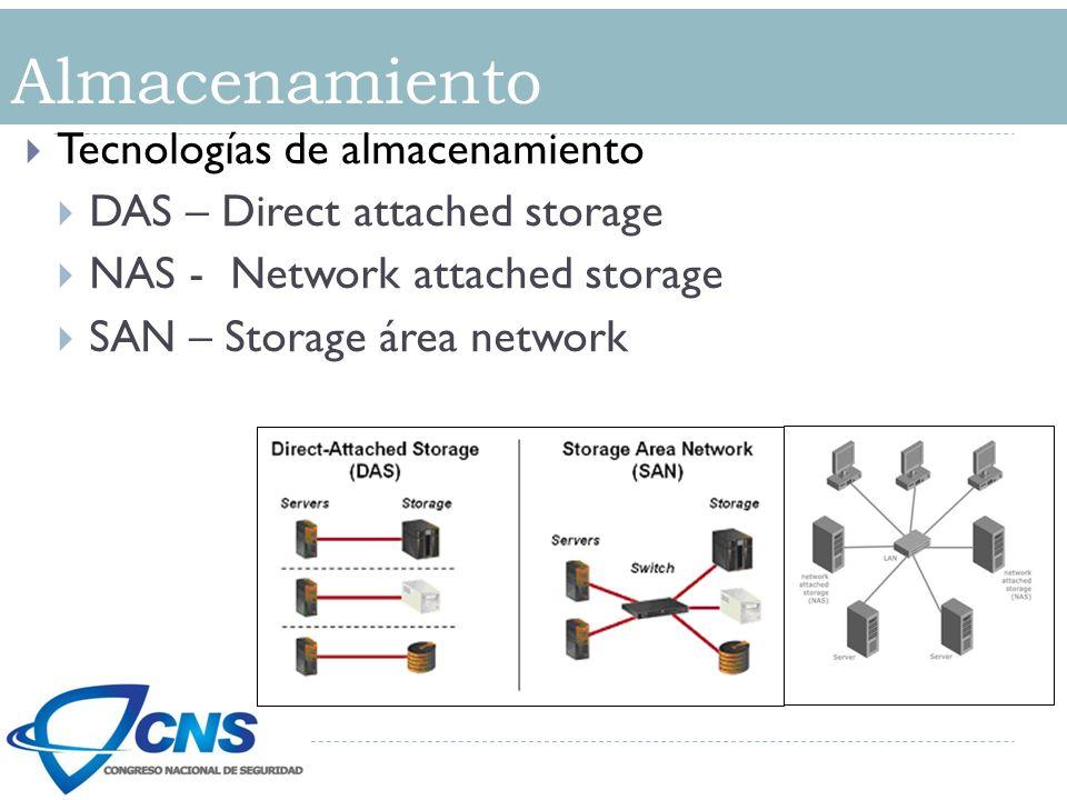 Almacenamiento Tecnologías de almacenamiento