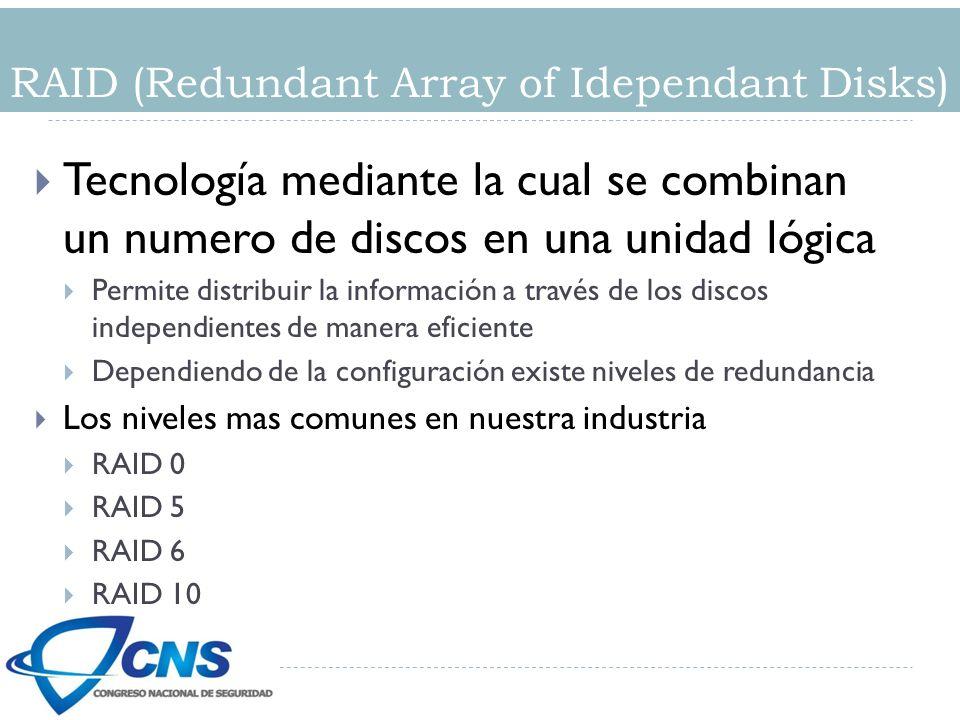 RAID (Redundant Array of Idependant Disks)