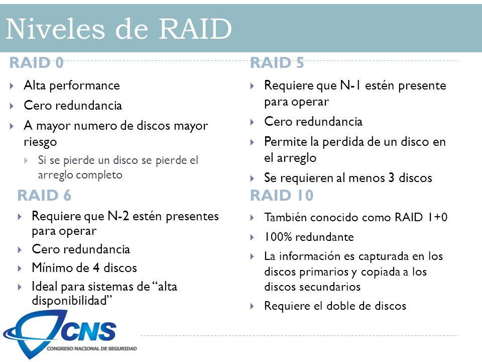 Niveles de RAID RAID 0 RAID 5 RAID 6 RAID 10 Alta performance