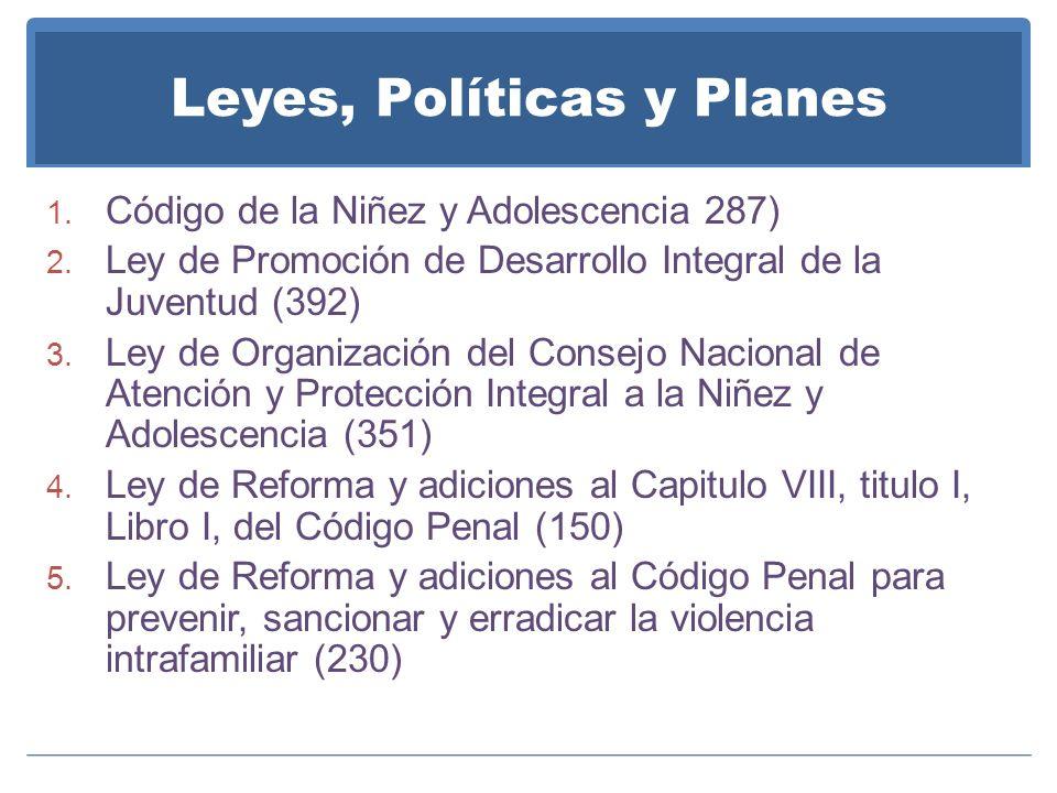 Leyes, Políticas y Planes