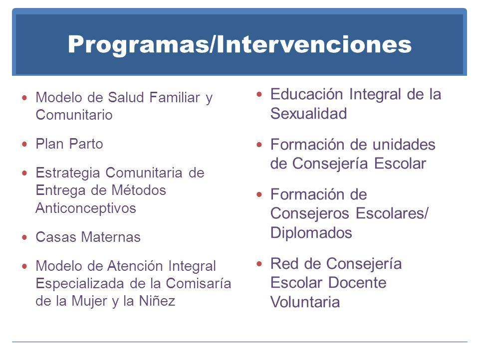 Programas/Intervenciones