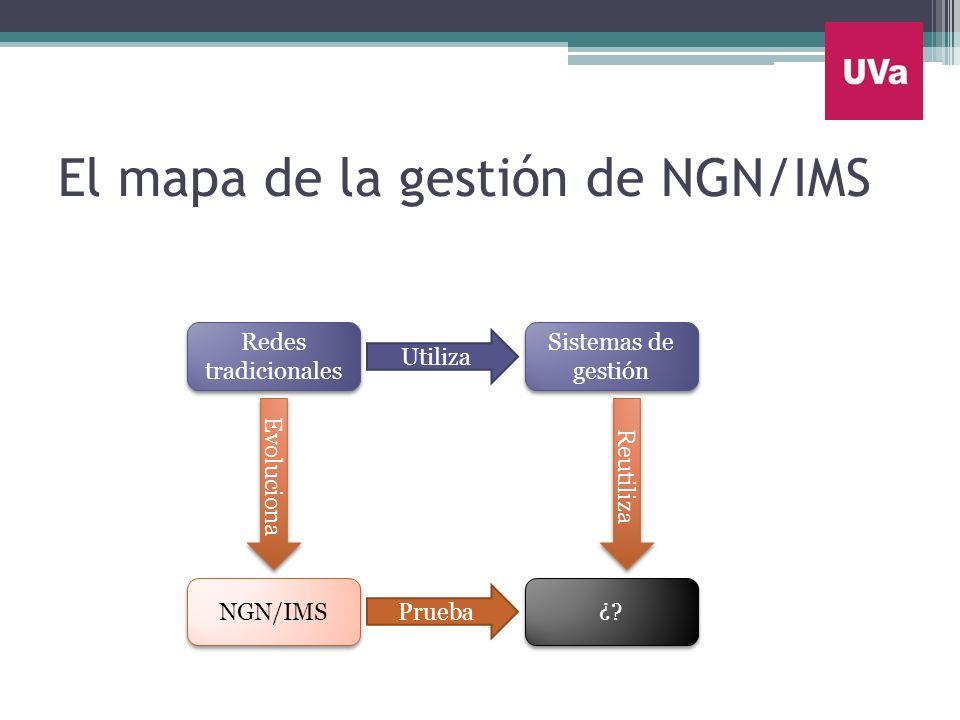El mapa de la gestión de NGN/IMS