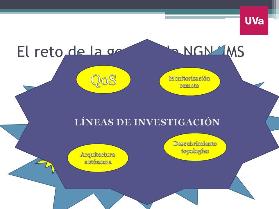 El reto de la gestión de NGN/IMS