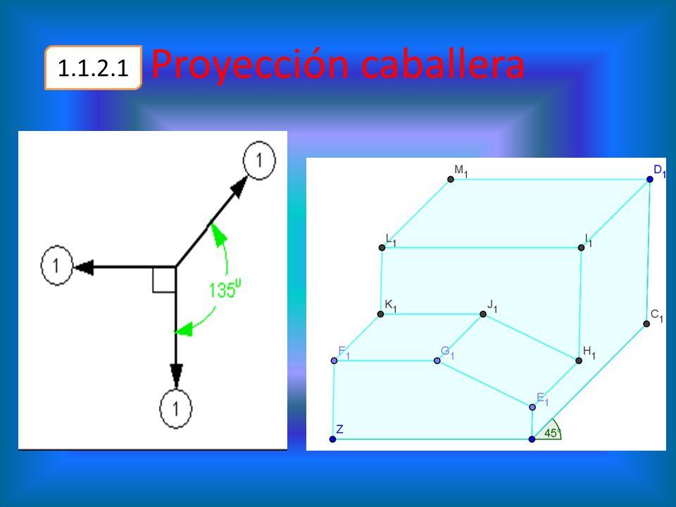 Proyección caballera 1.1.2.1