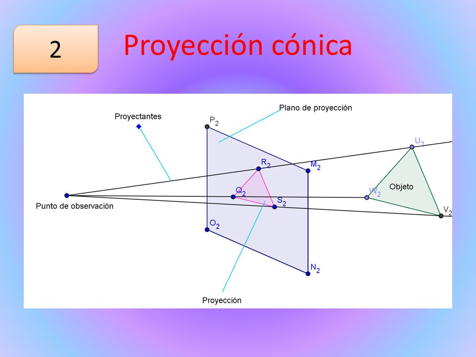 Proyección cónica 2