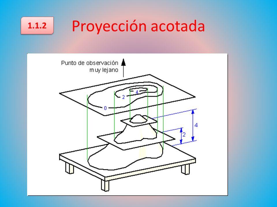 Proyección acotada 1.1.2