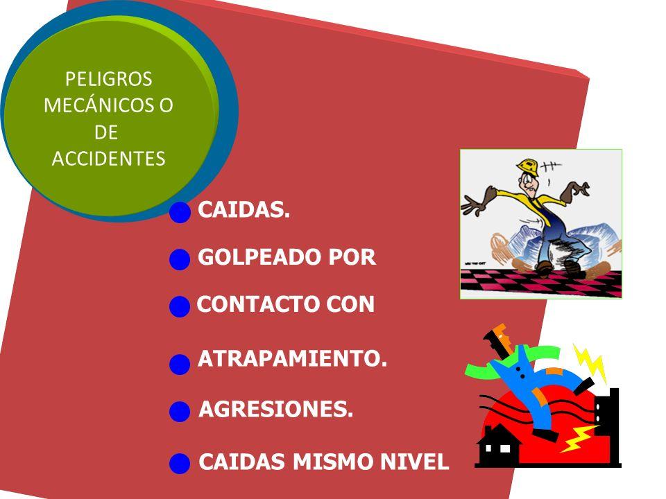 PELIGROS MECÁNICOS O. DE. ACCIDENTES. CAIDAS. GOLPEADO POR. CONTACTO CON. ATRAPAMIENTO. AGRESIONES.