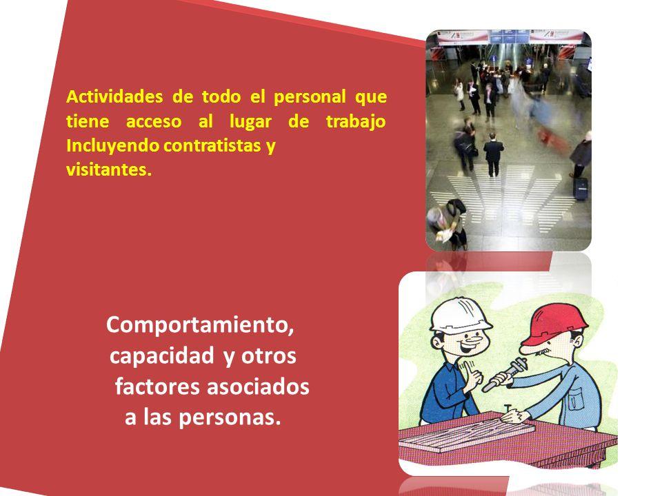Comportamiento, capacidad y otros factores asociados a las personas.