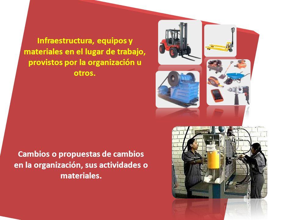 Infraestructura, equipos y materiales en el lugar de trabajo, provistos por la organización u otros.
