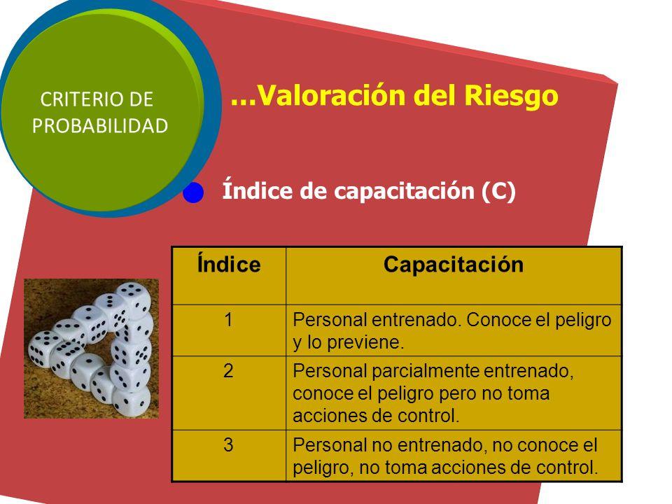 ...Valoración del Riesgo CRITERIO DE PROBABILIDAD