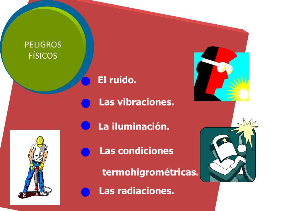 PELIGROS FÍSICOS. El ruido. Las vibraciones. La iluminación. Las condiciones. termohigrométricas.