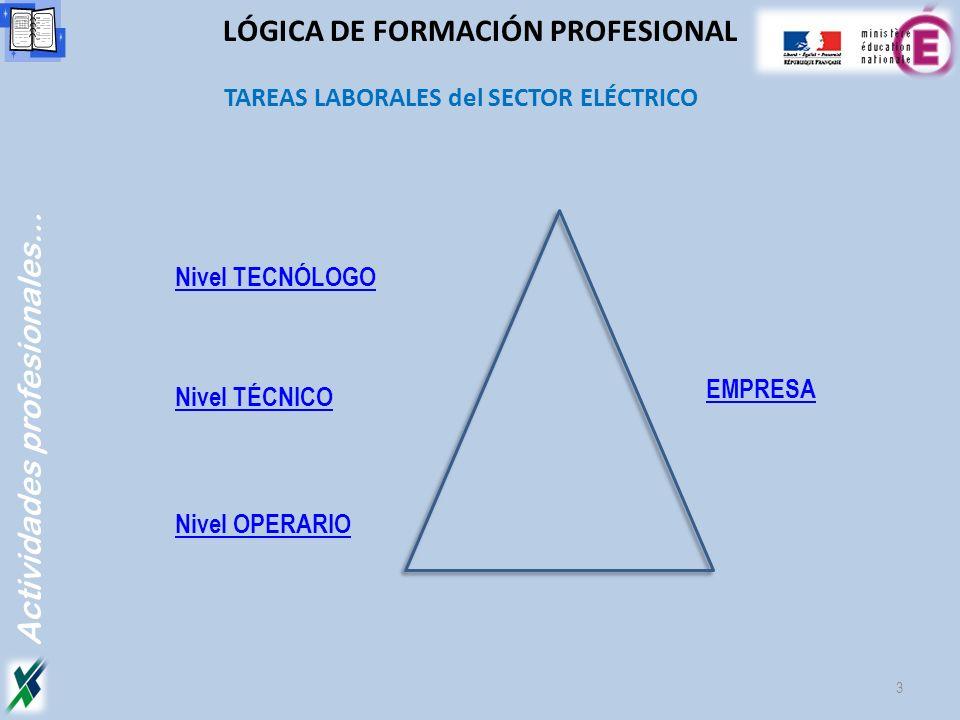 LÓGICA DE FORMACIÓN PROFESIONAL TAREAS LABORALES del SECTOR ELÉCTRICO