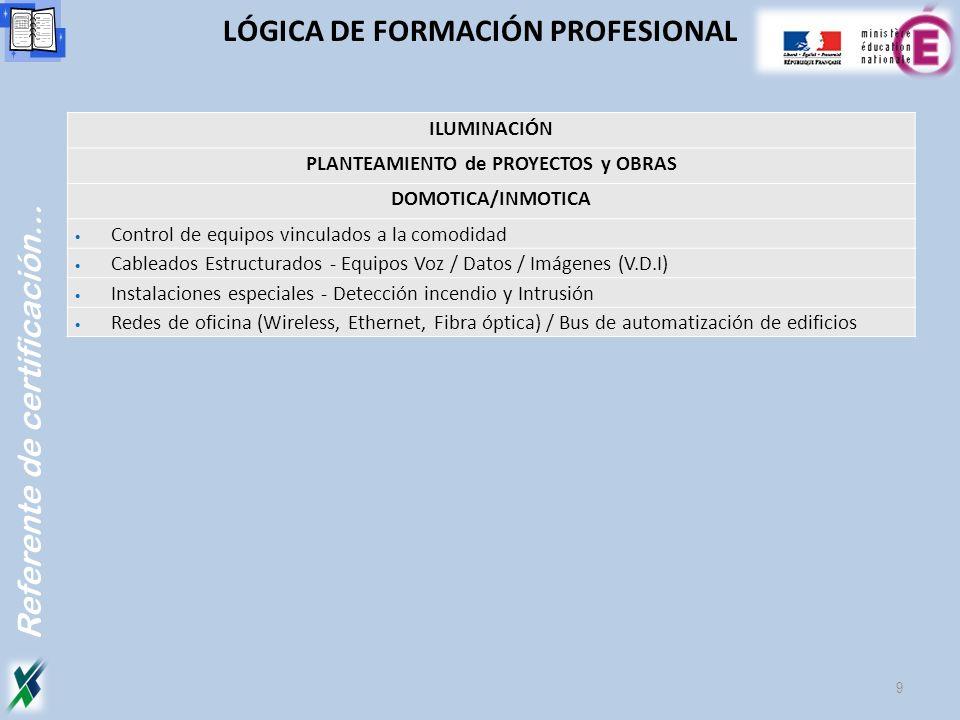 LÓGICA DE FORMACIÓN PROFESIONAL PLANTEAMIENTO de PROYECTOS y OBRAS