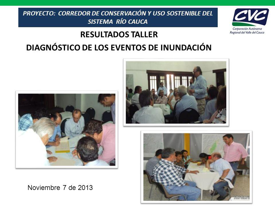DIAGNÓSTICO DE LOS EVENTOS DE INUNDACIÓN