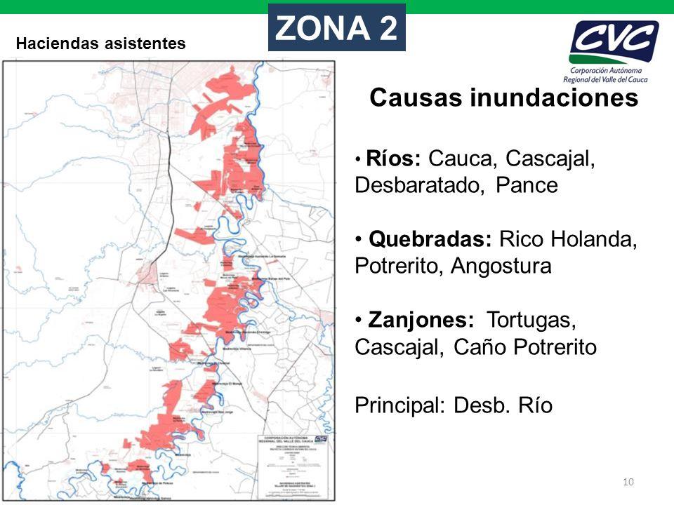 ZONA 2 Causas inundaciones