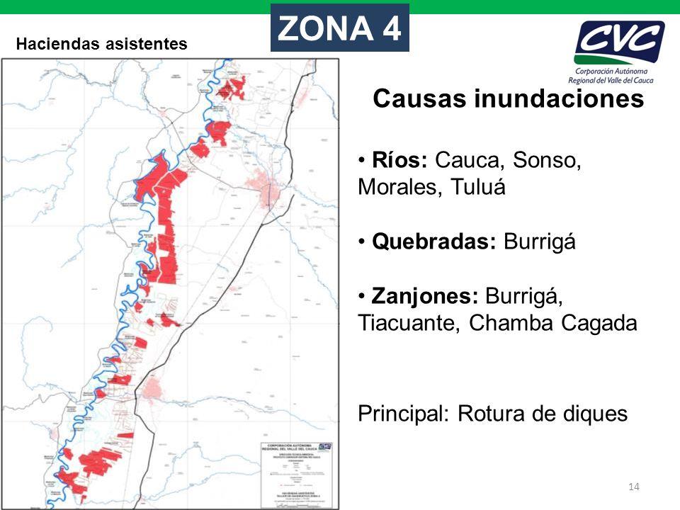 ZONA 4 Causas inundaciones Ríos: Cauca, Sonso, Morales, Tuluá