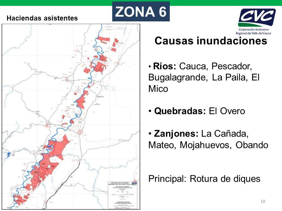 ZONA 6 Causas inundaciones Quebradas: El Overo