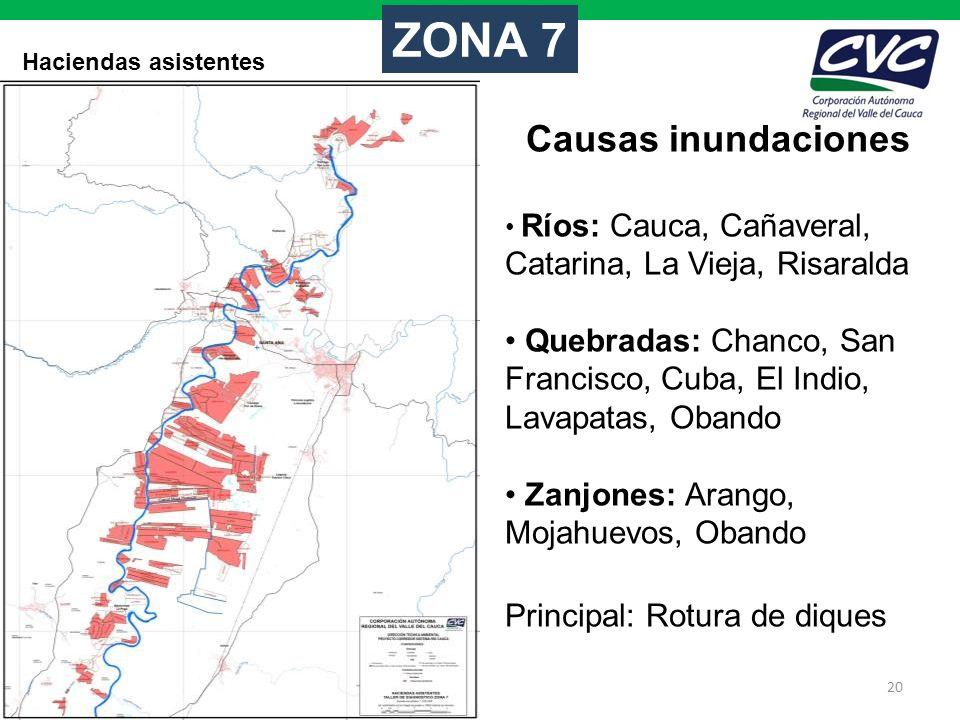 ZONA 7 Causas inundaciones