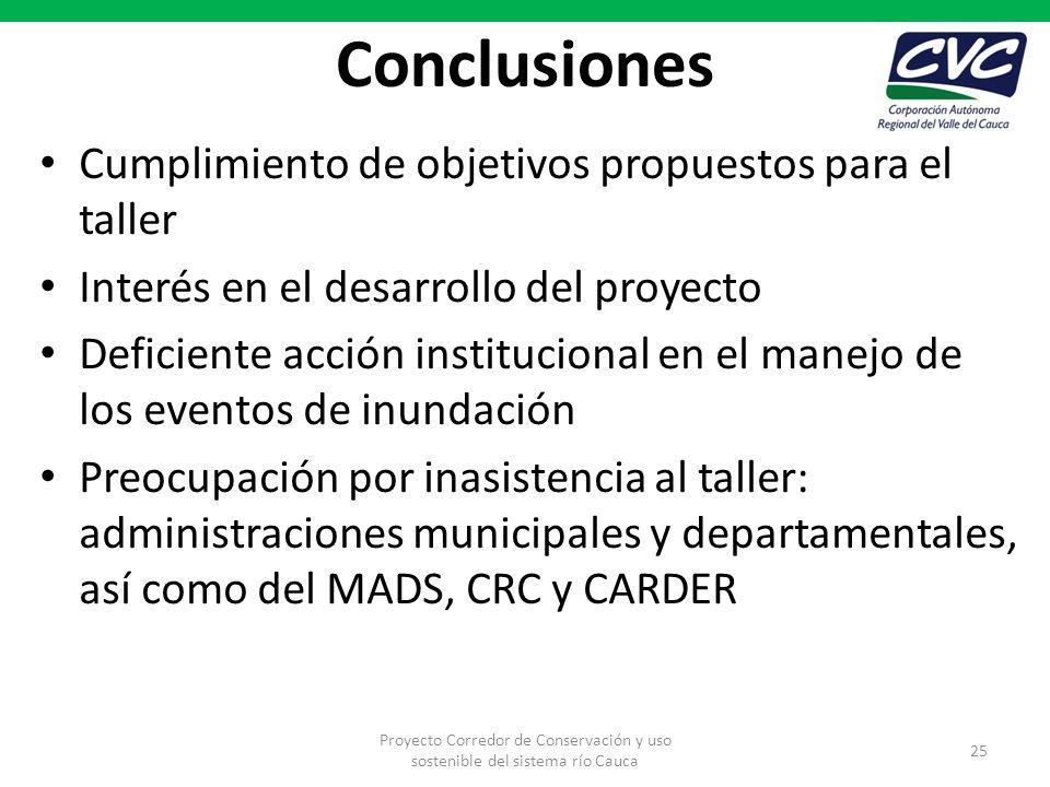 Conclusiones Cumplimiento de objetivos propuestos para el taller
