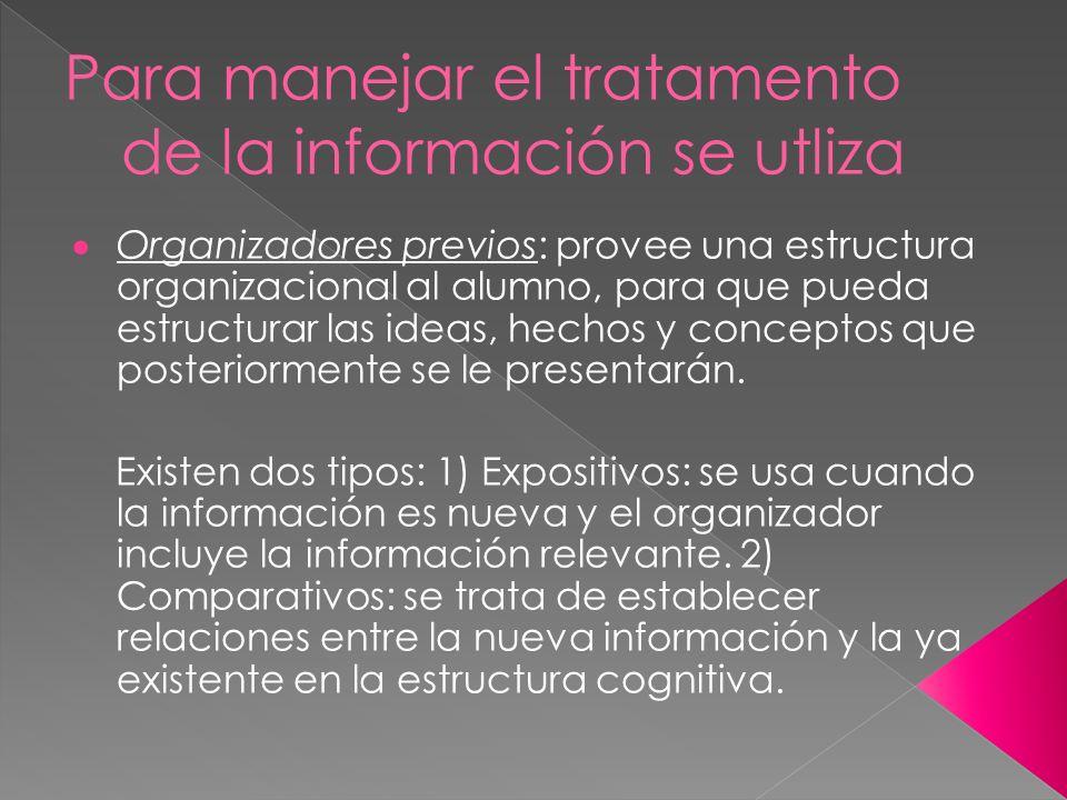 Para manejar el tratamento de la información se utliza