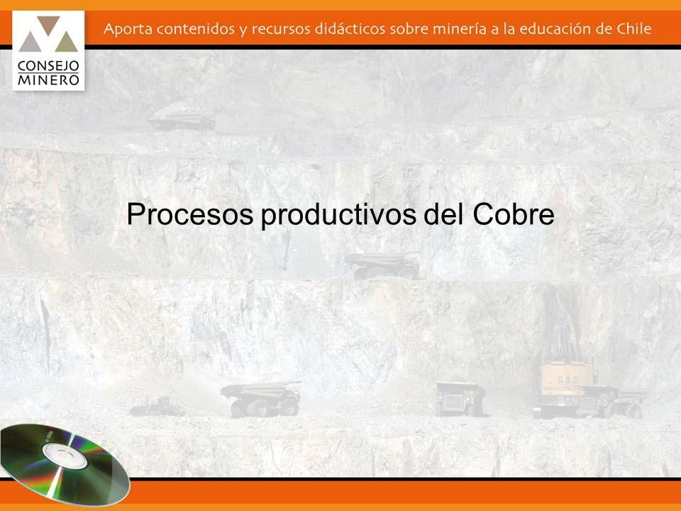 Procesos productivos del Cobre