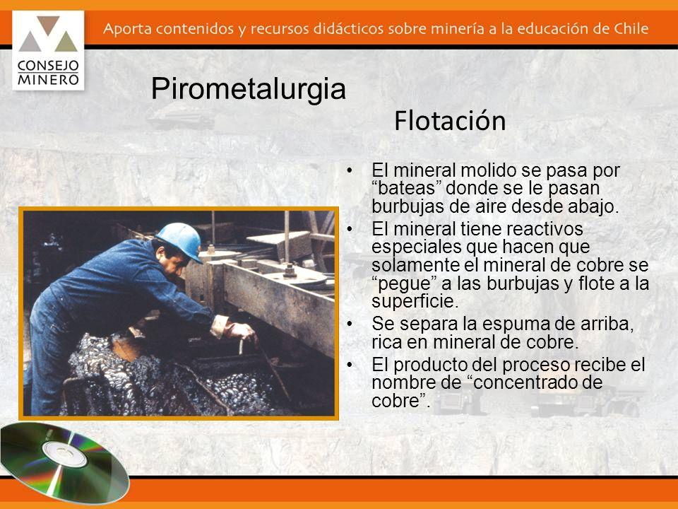 Pirometalurgia Flotación