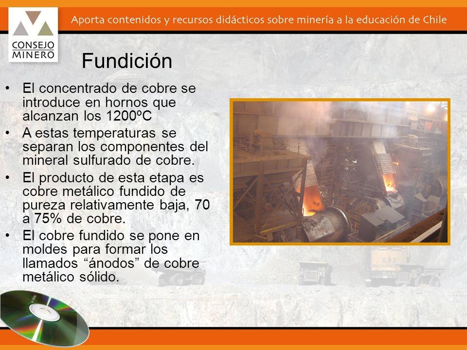 Fundición El concentrado de cobre se introduce en hornos que alcanzan los 1200ºC.