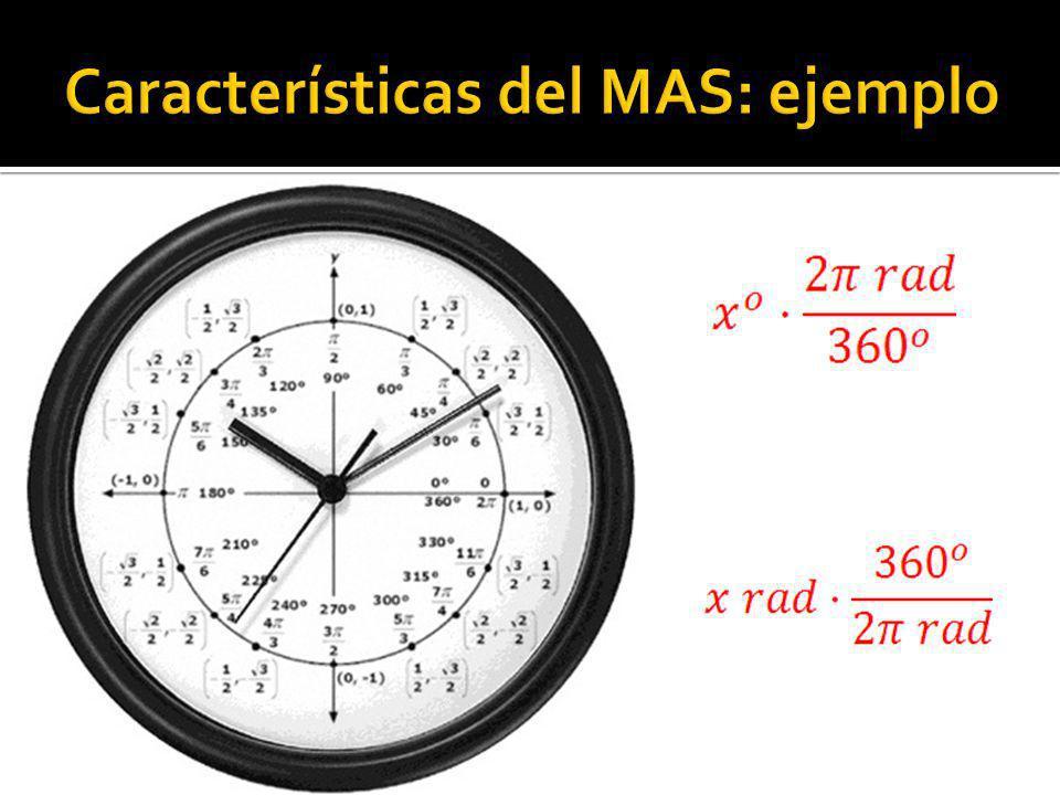 Características del MAS: ejemplo