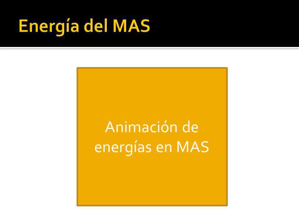 Animación de energías en MAS
