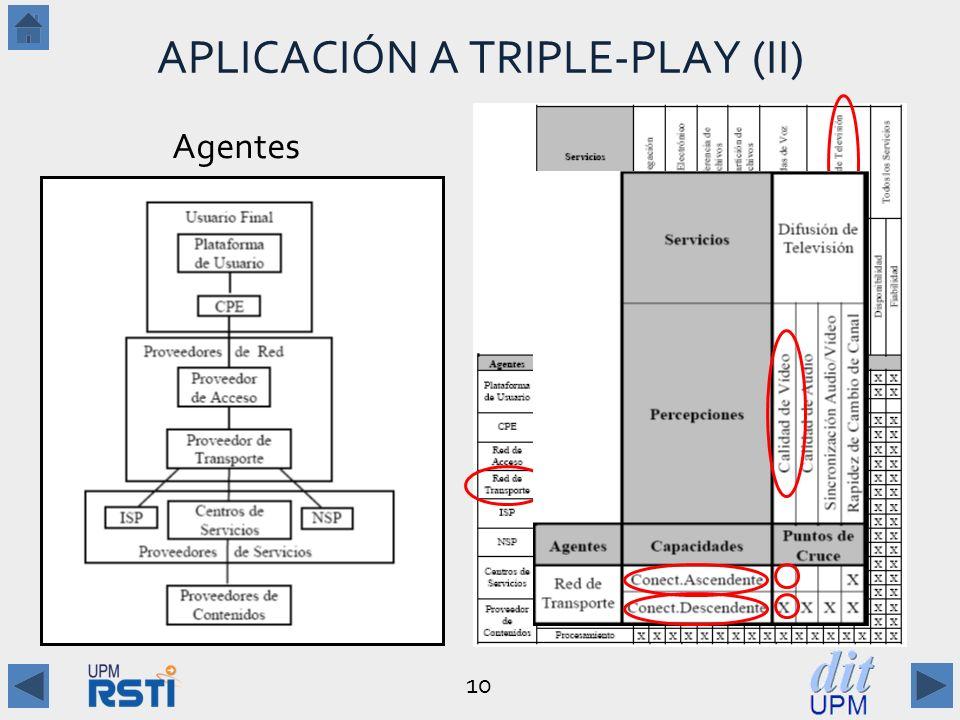 APLICACIÓN A TRIPLE-PLAY (II)