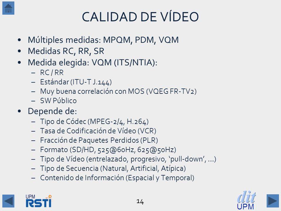 CALIDAD DE VÍDEO Múltiples medidas: MPQM, PDM, VQM Medidas RC, RR, SR