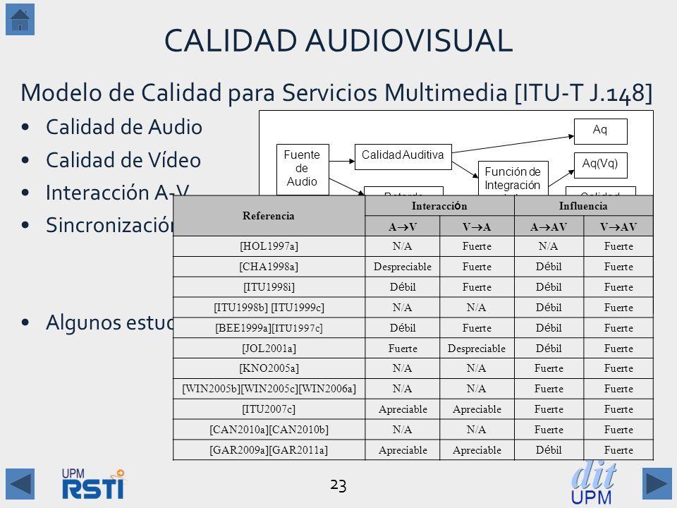 Función de Integración de la Calidad Multimedia