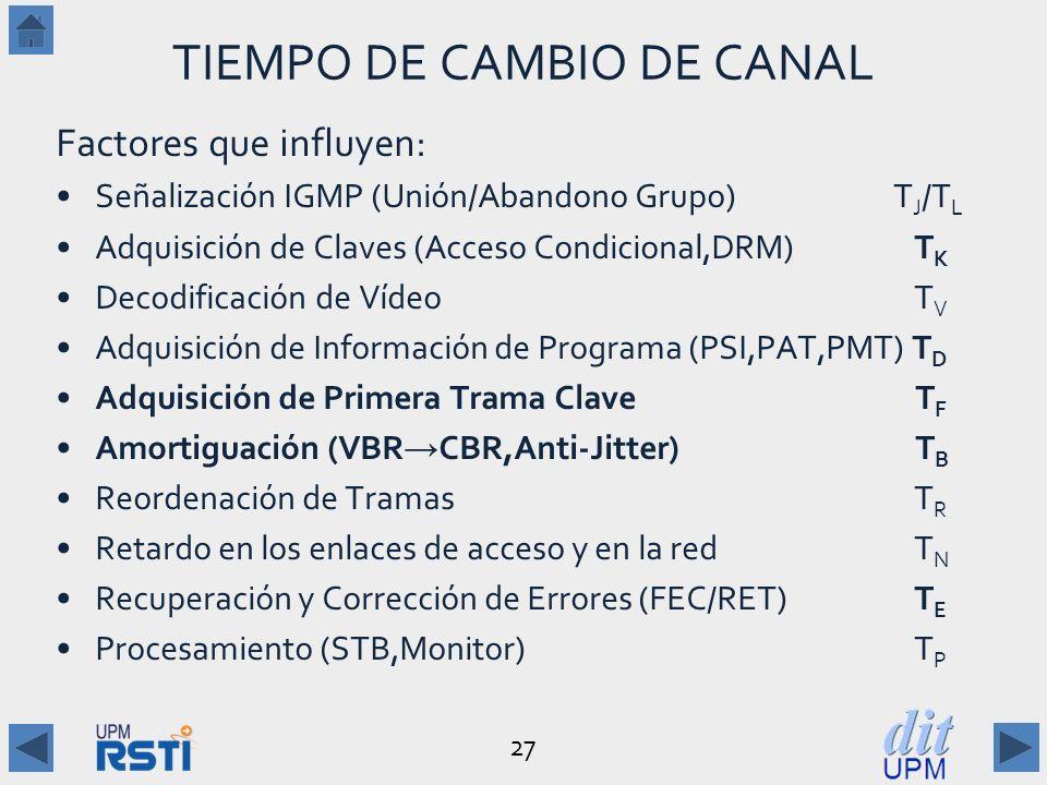TIEMPO DE CAMBIO DE CANAL