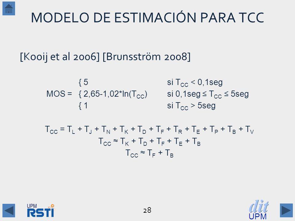 MODELO DE ESTIMACIÓN PARA TCC