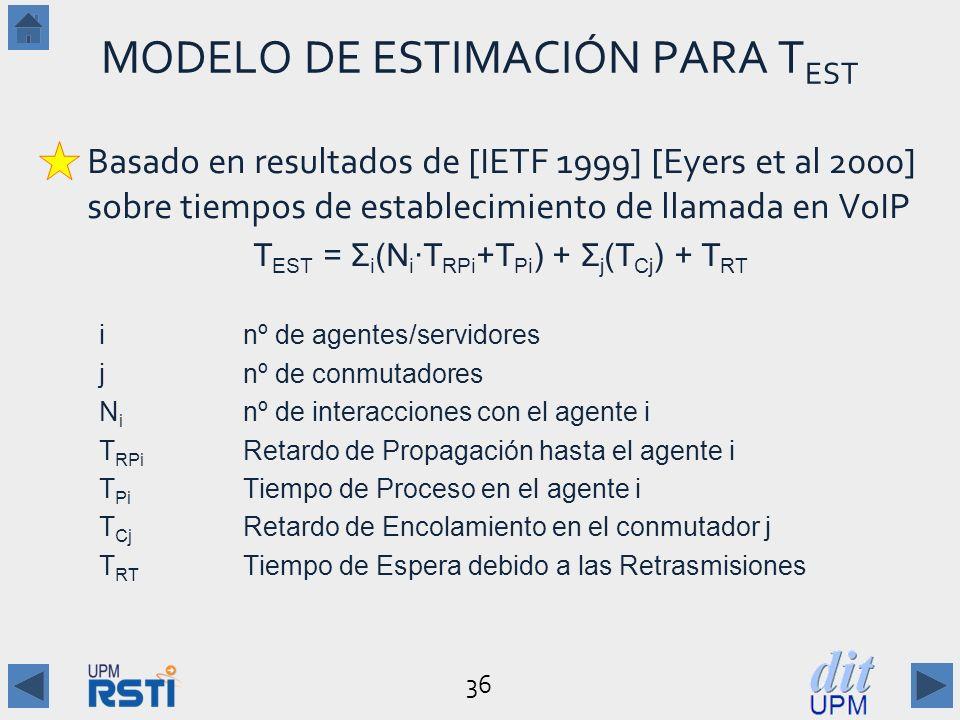 MODELO DE ESTIMACIÓN PARA TEST