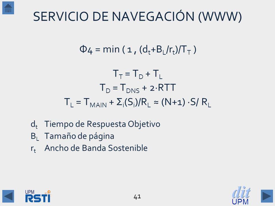 SERVICIO DE NAVEGACIÓN (WWW)