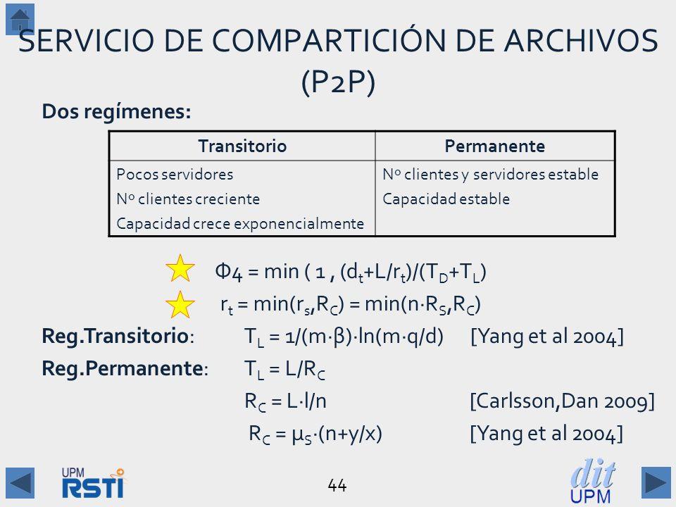 SERVICIO DE COMPARTICIÓN DE ARCHIVOS (P2P)