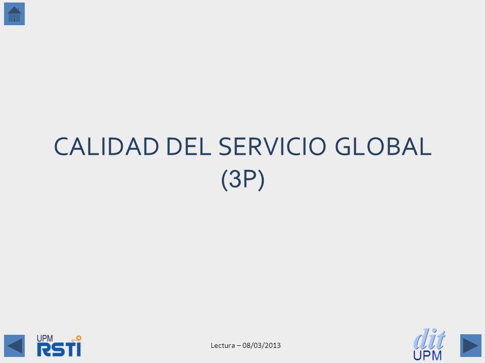 CALIDAD DEL SERVICIO GLOBAL (3P)