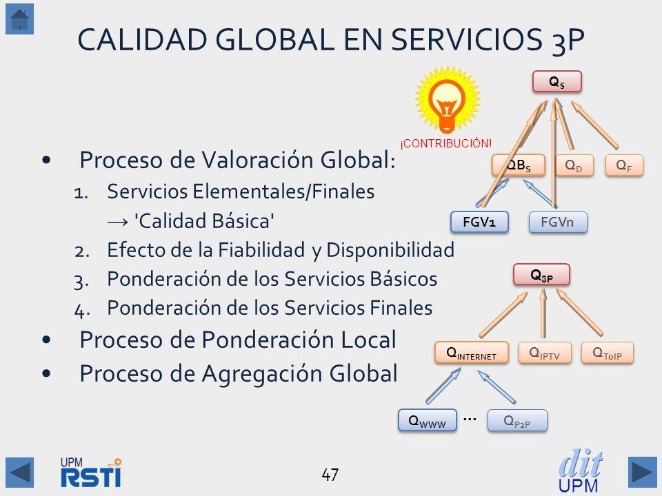 CALIDAD GLOBAL EN SERVICIOS 3P
