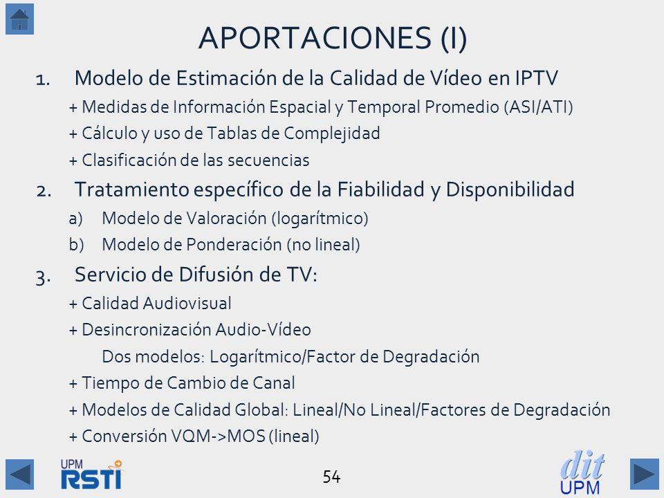 APORTACIONES (I) Modelo de Estimación de la Calidad de Vídeo en IPTV