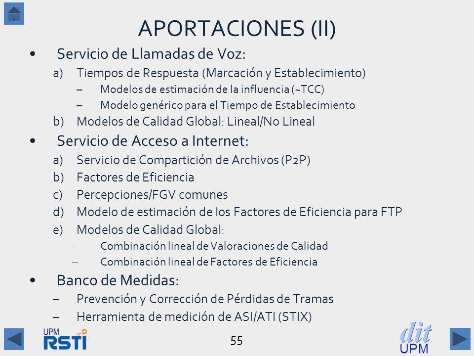 APORTACIONES (II) Servicio de Llamadas de Voz: