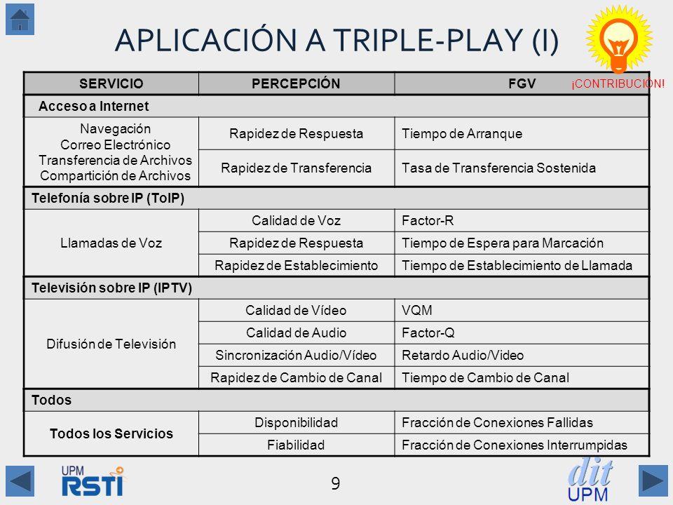 APLICACIÓN A TRIPLE-PLAY (I)